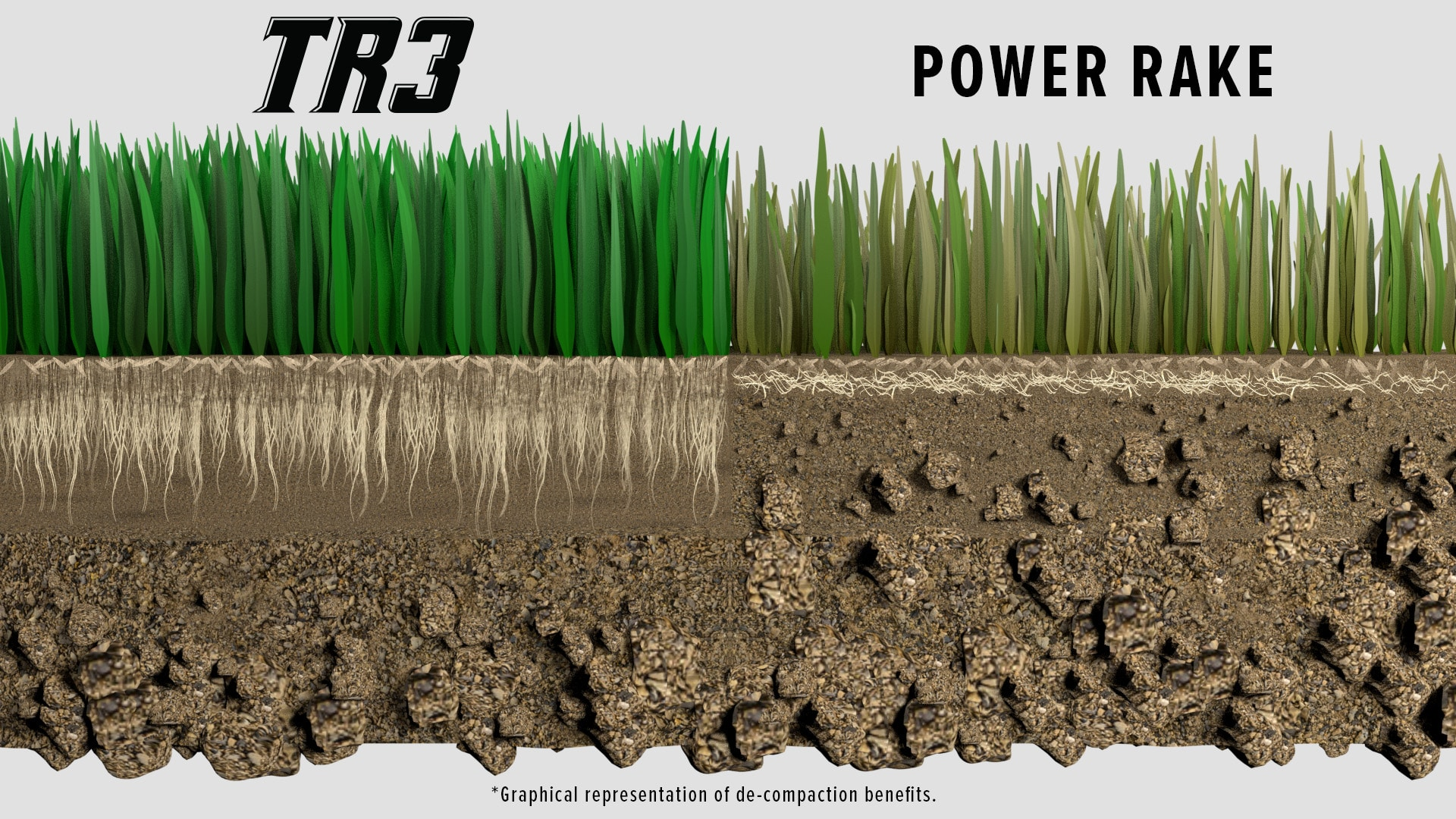 TR3 Decompacted Soil